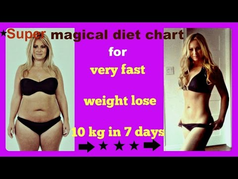lose 10 kg in 7 days without excercise / 7 Days Weight Loss Challenge/रातो रात वज़न कम करने का तरीका