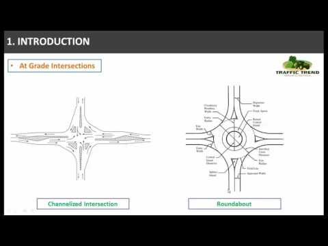 1- Introduction  (SIDRA INTERSECTION TUTORIAL)