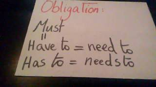 Obligation/ Absence of obligation and Prohibition