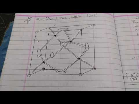 ZnS DIAGRAM AND APF CALCULATION EXPLANATION IN HINDI