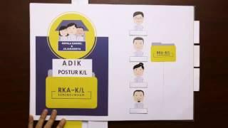 Perencanaan Anggaran Kementerian Hukum dan HAM Republik Indonesia