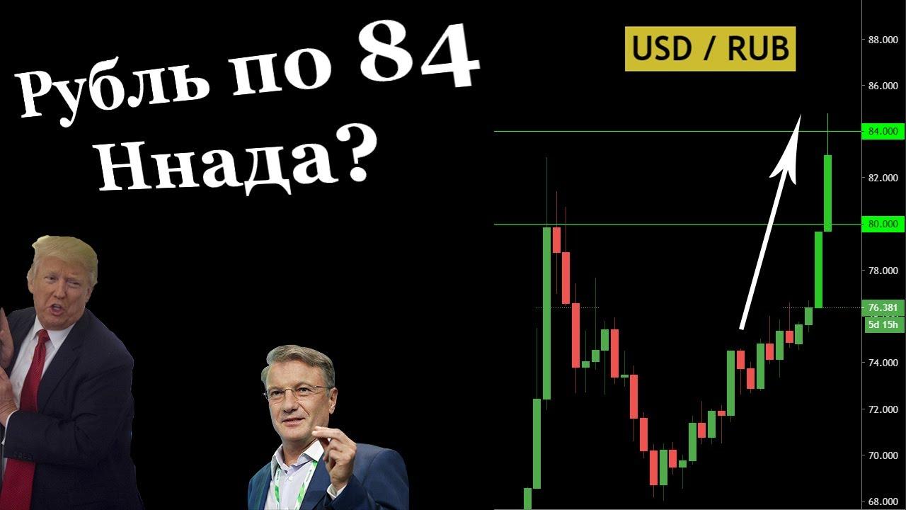 Рубль готов к Обвалу. Доллар по 84. Прогноз Курса на Октябрь 2020