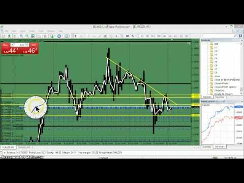 Fx options trading tutorial