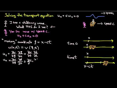 PDE 4 | Transport equation: general solution