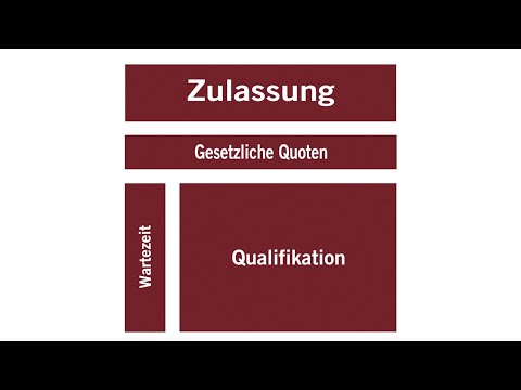 Admission Process at Leuphana University Lüneburg