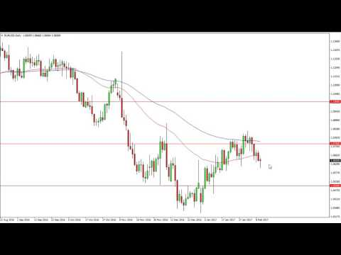 EUR/USD Technical Analysis for February 13 2017 by FXEmpire.com