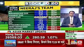 Stocks 20 20 CNBC AWAAZ Today 14/10/2019