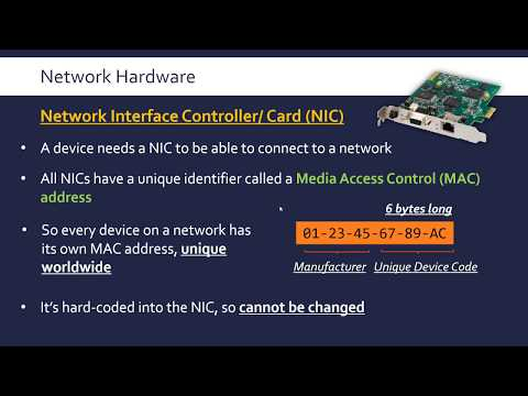 Network Hardware (NIC, Switch, Router and WAP)