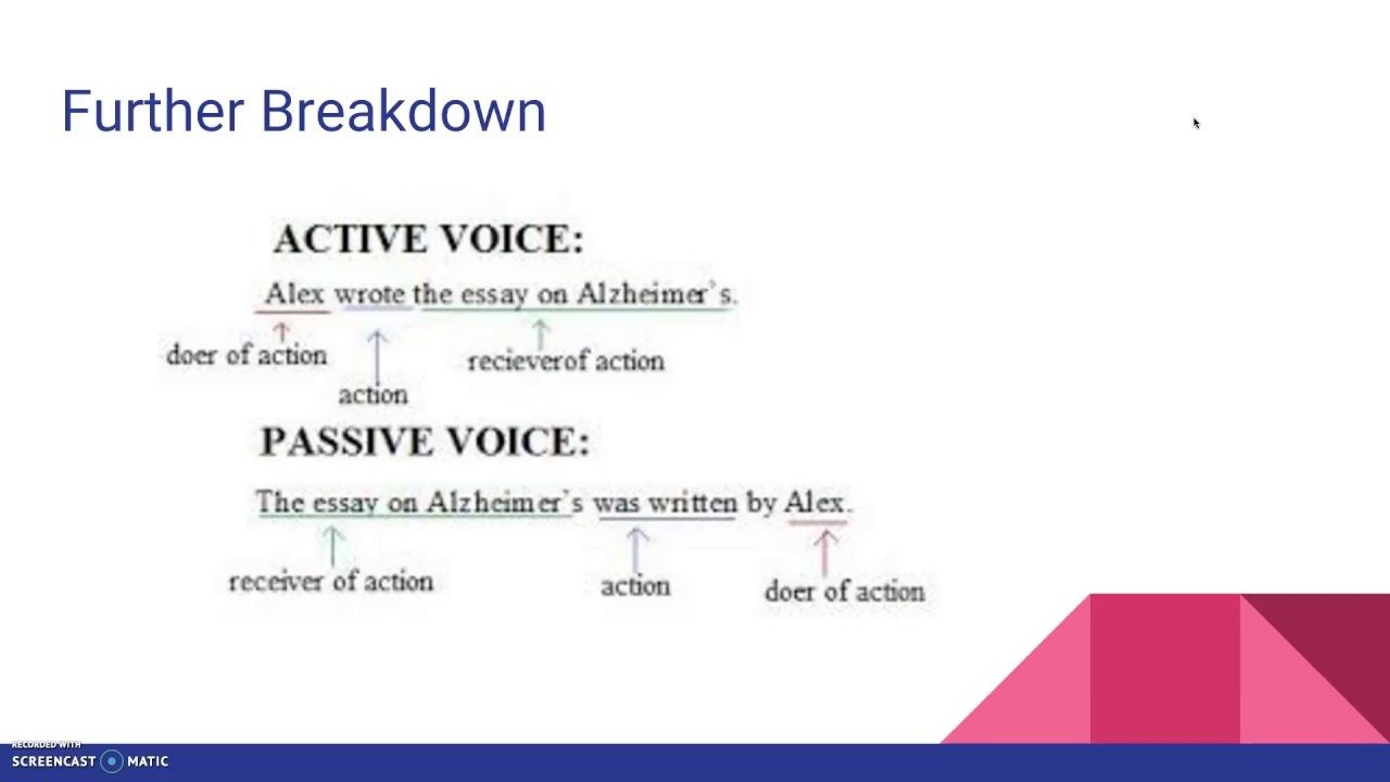 active voice vs passive voice grammar video passive voice grammar video