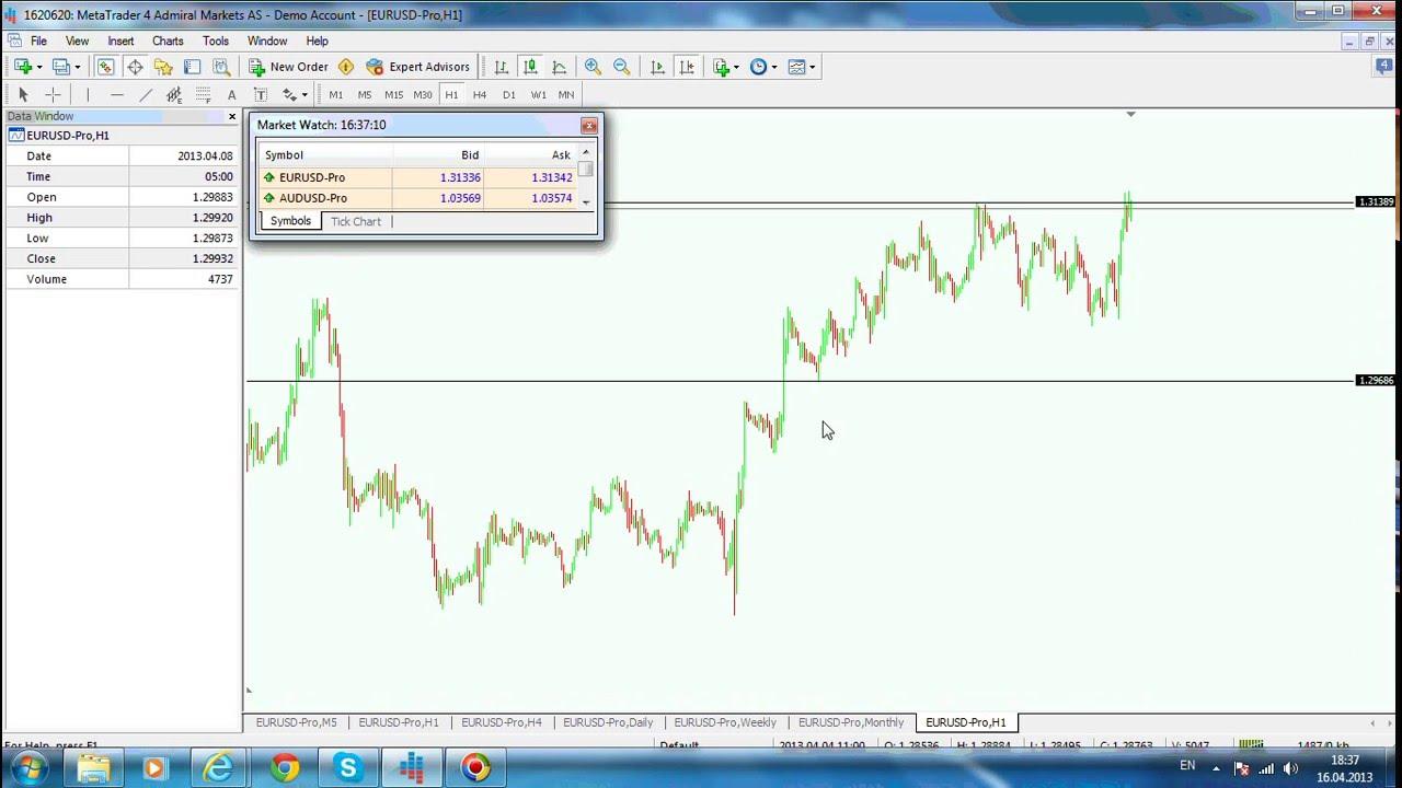 Fibonacci Expansion Mt4 How To Use Fibonacci Expansion Youtube