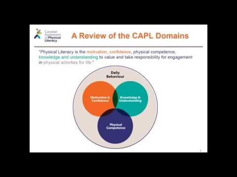 A Practitioner's Guide to Doing the CAPL