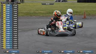 Rissington Highlights: TKM Extreme Final 2