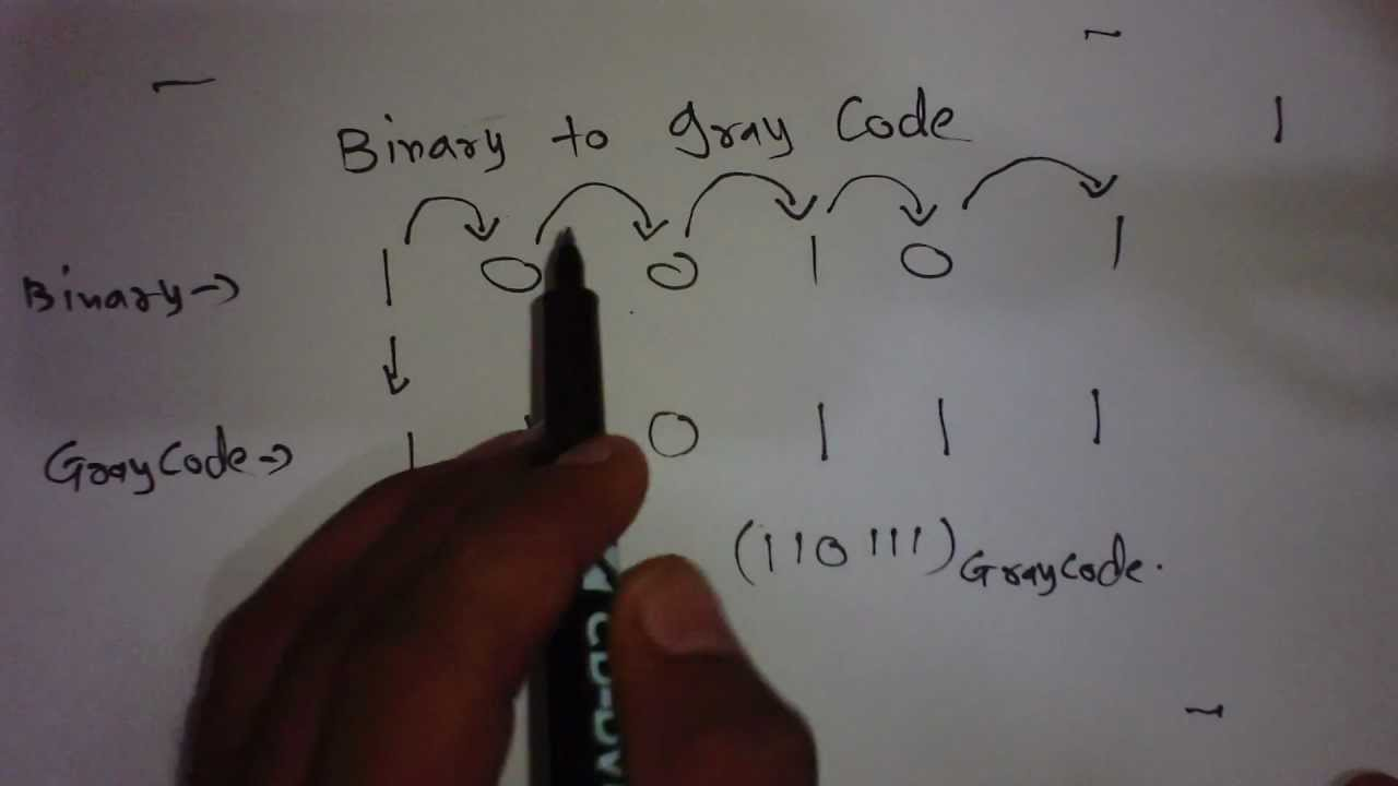 This Circuit Gives The Binary D A Converter Input To Bcd Methods Gray Code Conversion Youtube