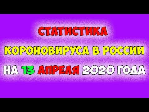 УМЕРЛО 148 человек Статистика Короновируса на 12 апреля 2020 год  в РОССИИ и Мире