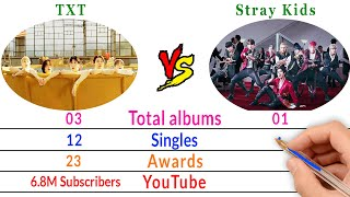 TOMORROW X TOGETHER vs Stray Kids Comparison - K-POP Filmy2oons