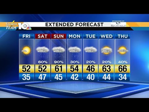Jonathan's Friday afternoon forecast