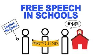 7 Things You Should Know About Free Speech in Schools: Free Speech Rules (Episode 1)