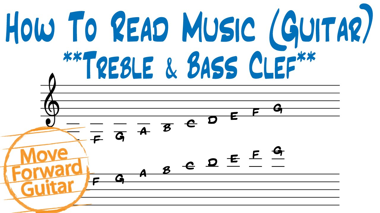 How to Read Music (Guitar) - Treble & Bass Clef - YouTube