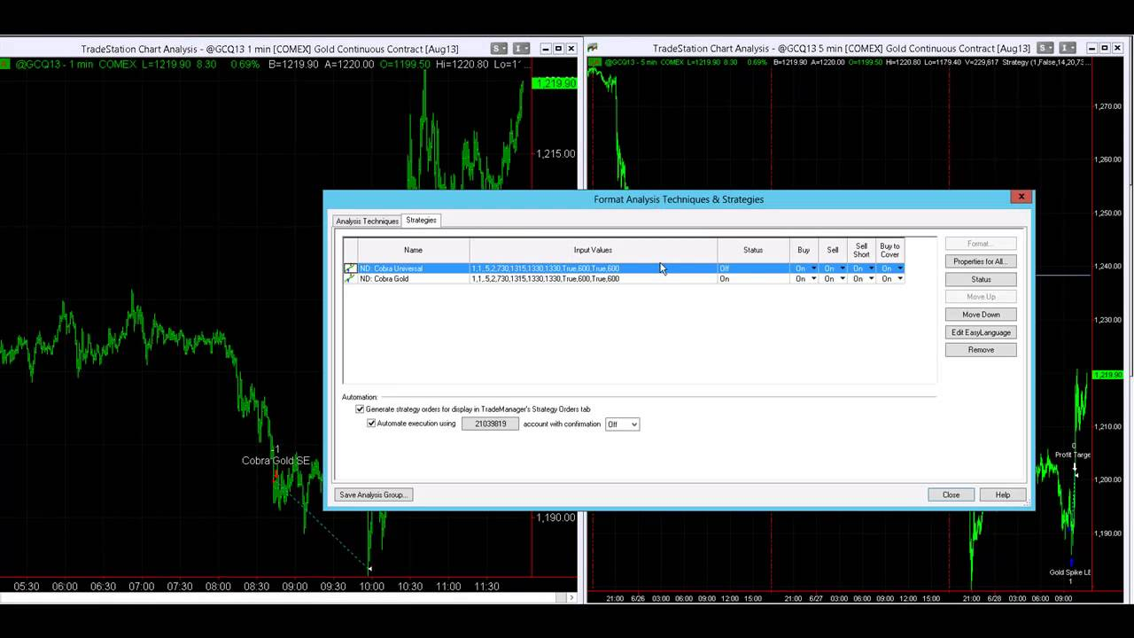 Trading Gold Futures and Multiple Strategy Automation in Tradestation