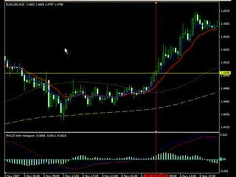 Forex peace army forex broker inc