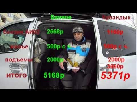 Сравнение горнолыжных курортов. Кувандык-Банное.