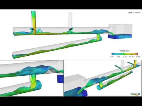 Combined Sewer Overflow Simulation - CFD Analysis