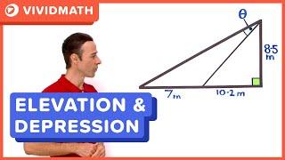 Angles Of Elevation And Depression - VividMath.com