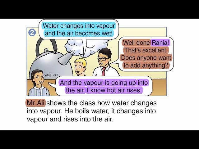 دورة الماء || صف 6 فصل 2 صفحة 28