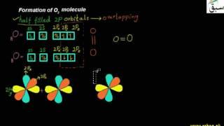 formation of o2 molecule