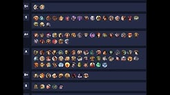 SMITE TIER LIST: EVERYTHING YOU SHOULD AND SHOULDN'T BE PLAYING IN RANKED & CASUALS! - Smite