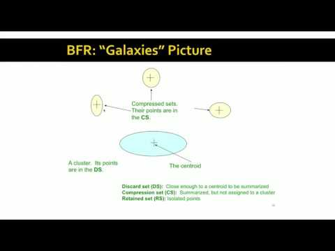 The BFR Algorithm | Mining of Massive Datasets | Stanford Un