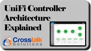 UniFi Controller Architecture Explained