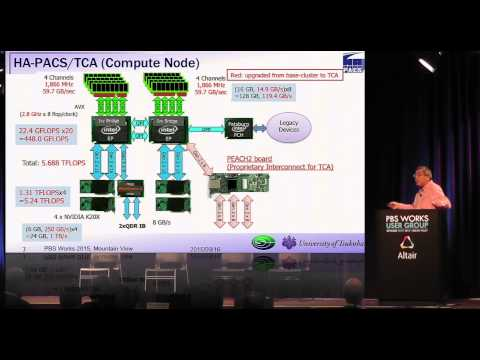 Case Study on PBS Pro Operation on Large Scale Scientific GPU Cluster