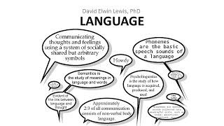 9.3 Language
