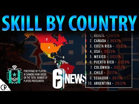 Skill By Country (Americas) - Infographic - 6News - Tom Clancy's Rainbow Six Siege