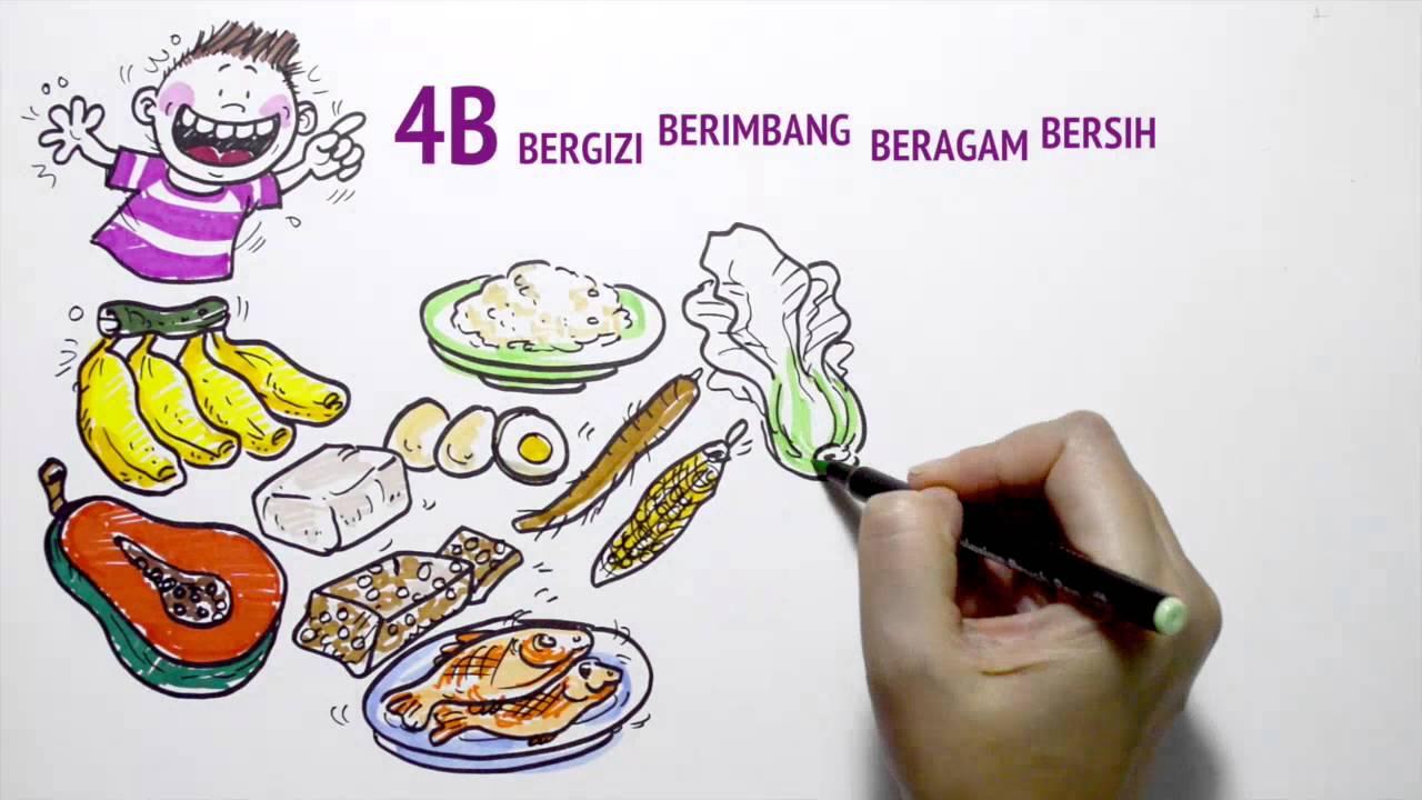 Download 97 Gambar Animasi Makanan 4 Sehat 5 Sempurna