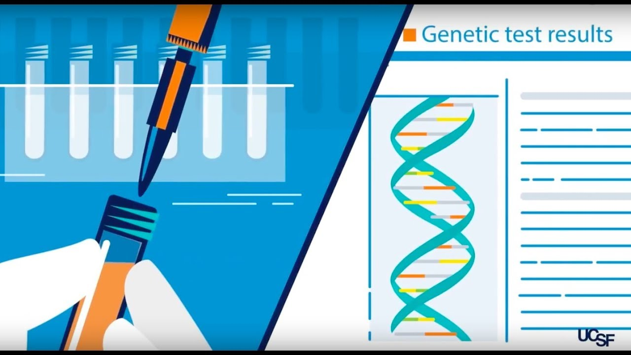 Cancer Genetics and Prevention Patient Education Videos