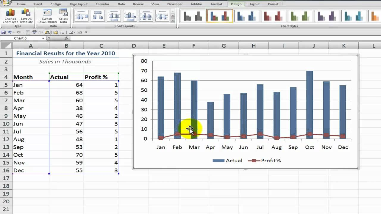 Creating Combination Charts In Excel Youtube
