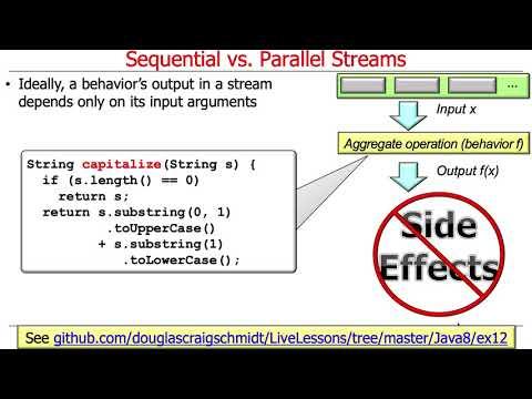 Java Streams: Sequential Vs. Parallel Streams