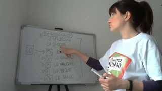 Curso de italiano - los artículos - Clase 1