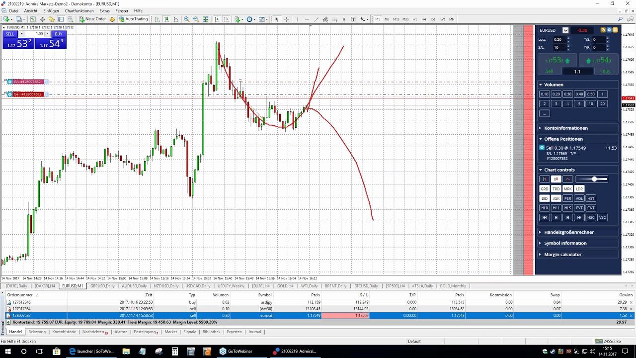 Forex Kursy Walut Börse Für Einsteiger