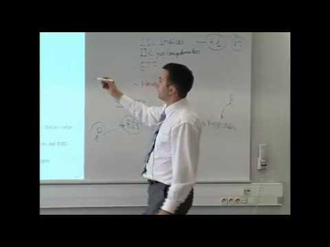 Productos Financieros: Inversión Colectiva - Clase 6 - IIC de Inversión Libre Hedge Funds