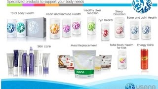 What Is USANA Reset  | Low Glycemic Weight Loss | https://reset5day.usana.com