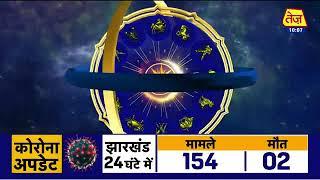 Astro चाल चक्र: Chaal Chakra   Shailendra Pandey   Daily Horoscope   June 14th  2021   10:00 AM