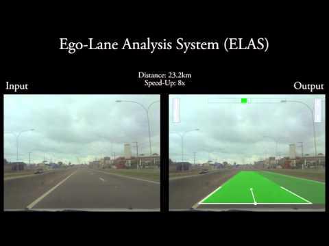 Ego-Lane Analysis System (ELAS): dataset and algorithms