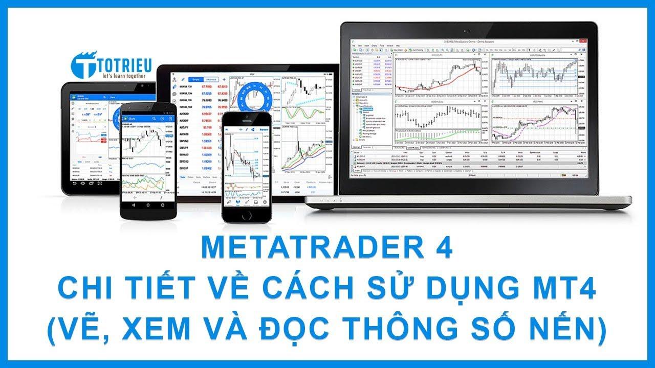 MetaTrader 4: Chi tiết sử dụng MT4, Vẽ các đối tượng để phân tích biểu đồ Forex và đọc thông số nến