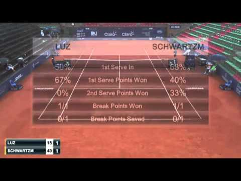 Diego Schwartzman (ARG) vs Orlando Luz (BRA) ATP Challenger Montevideo 2015