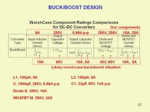 buck converter how to know if it is in ccm
