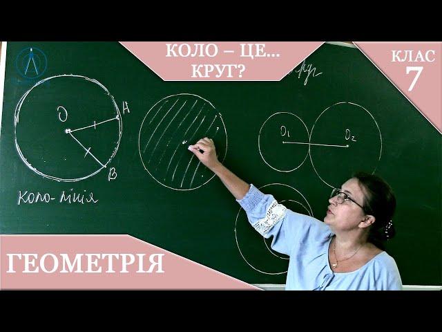 7 клас. Геометрія. Коло – це лінія, а круг це...?
