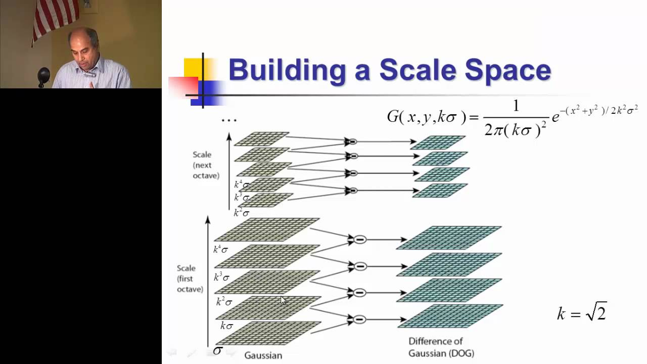 Lecture 05 - Scale-invariant Feature Transform (SIFT)